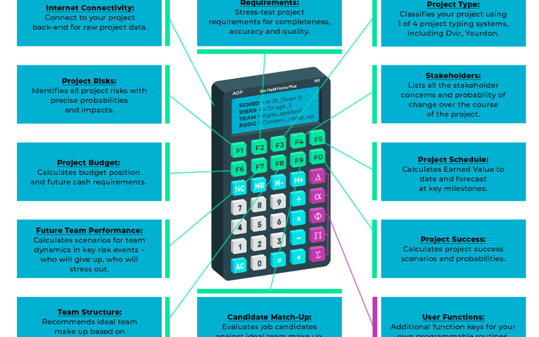 Product Launch: The Project Manager's Field Force Calculator